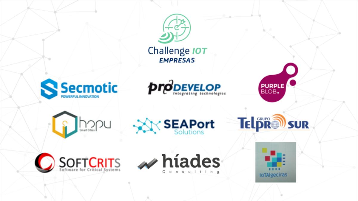 Empresas finalistas del reto FIWARE 2020